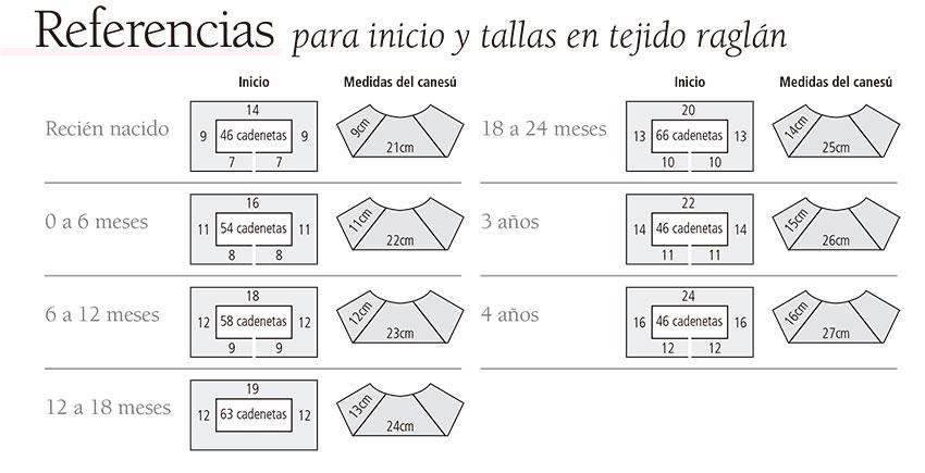 manual de tejido